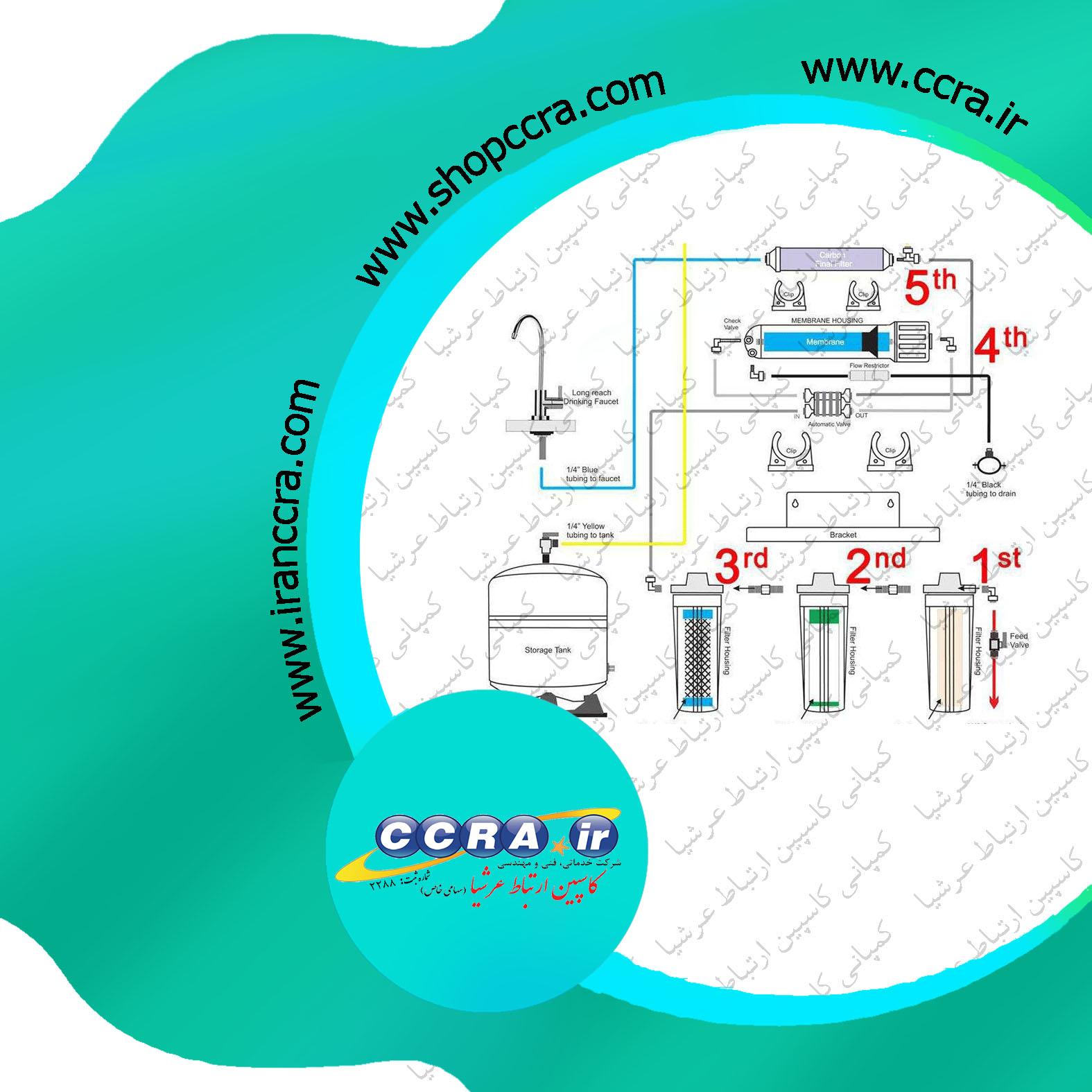 ویژگی های کمی و کیفی دستگاه های تصفیه آب خانگی پیوری واتر