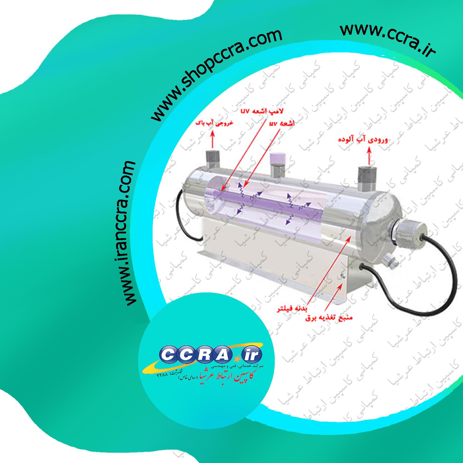 عملکرد و ساختار فیلتر یو وی در دستگاه های تصفیه آب خانگی پیوری واتر